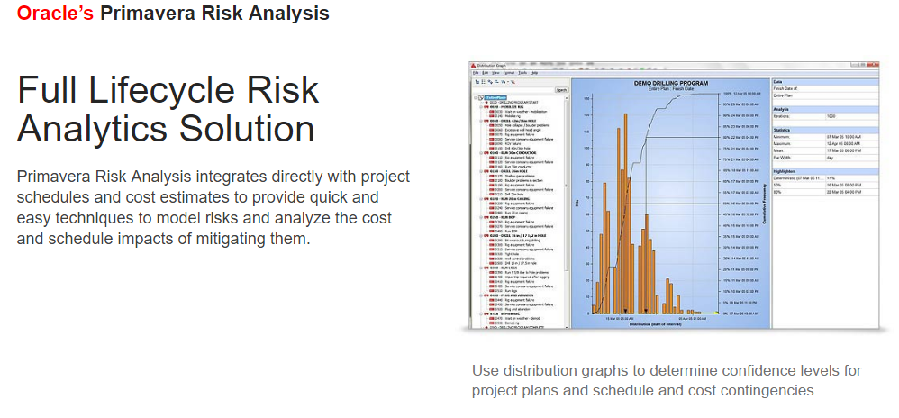 ImageGrafix Software FZCO - Full Lifecycle Risk Analytics Solution